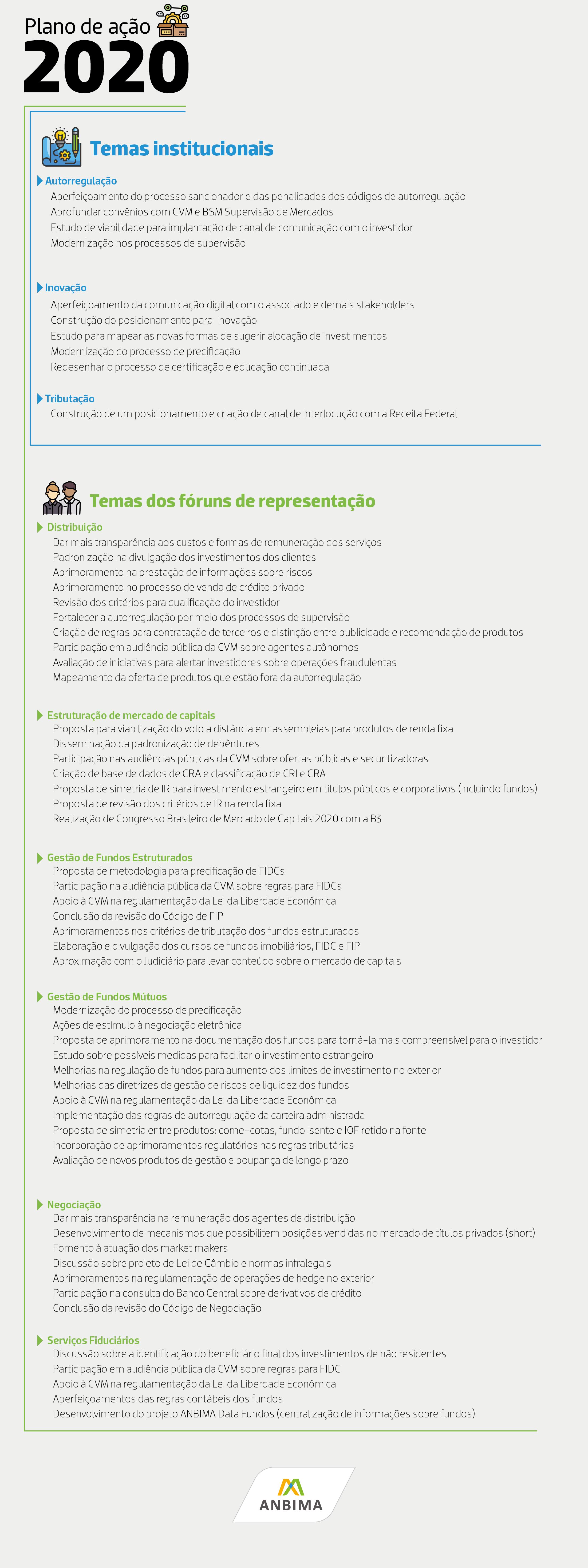 Plano-Acao-2019-Focos-atuacao.jpg