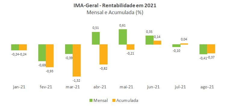 IMA-GERAL.png