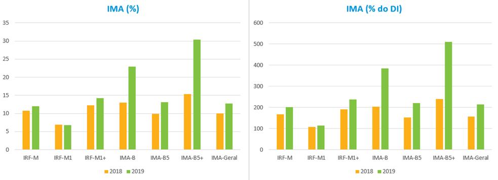 Grafico1_RF_202001.png