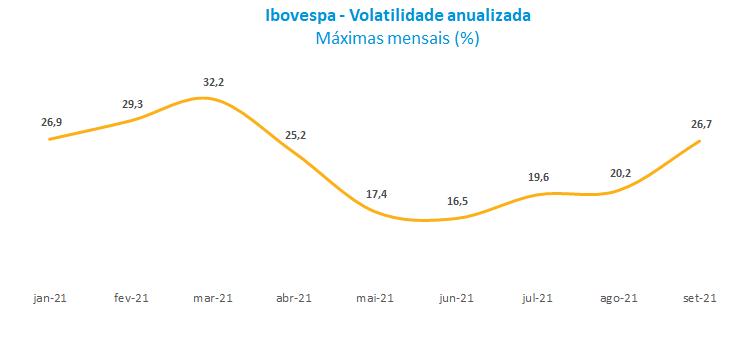 Volatilidade Ibovespa.png