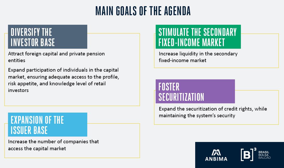 Main goals of the agenda