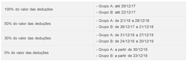 table-3-Informe-34.png