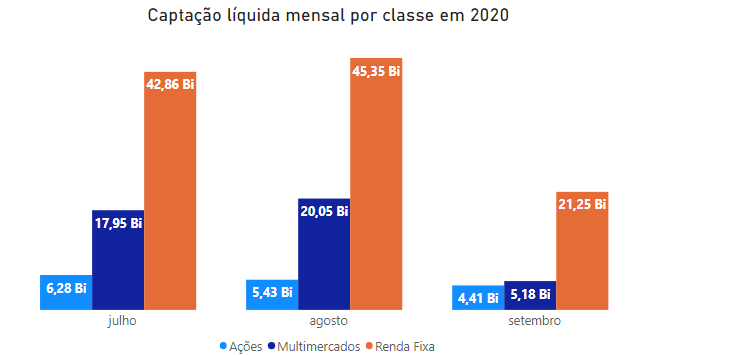 Classesoficial.png
