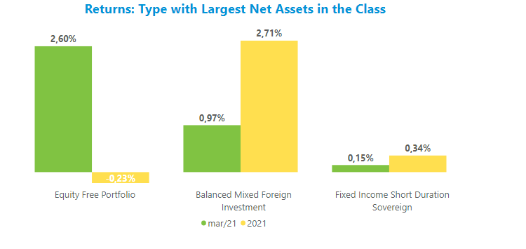 Returns Largest Net Assets in the Class.PNG