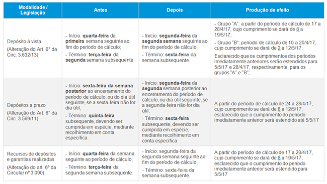 table-4-Informe-34.png